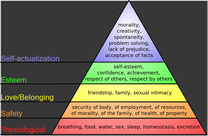 Maslow's_hierarchy_of_needs[1]